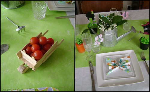 D co table jardinage for Jardinage decoration jardin