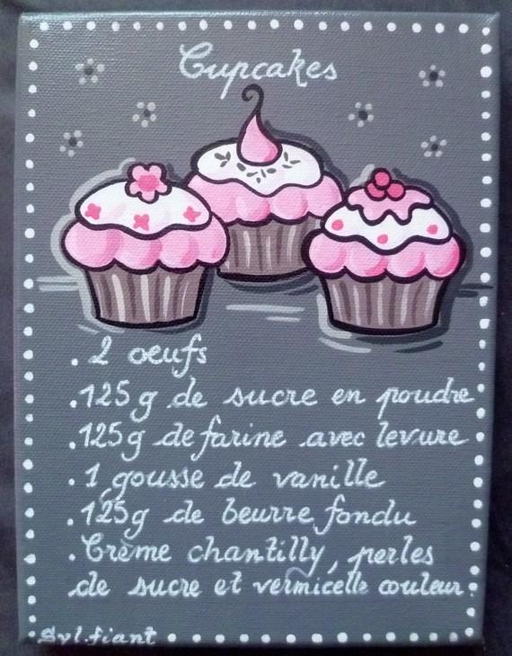 modèle décoration cuisine cupcake