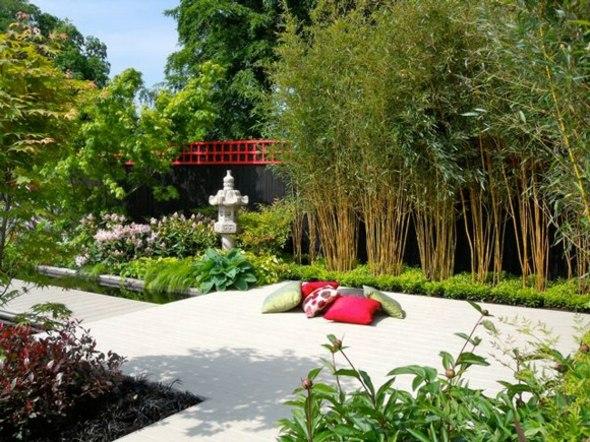 idée décoration jardin chinois